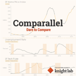Comparallel – Knight Lab | Data Interaction Design